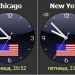 🔥 Sharp World Clock 8 4 4 + keygen - CrackingPatching